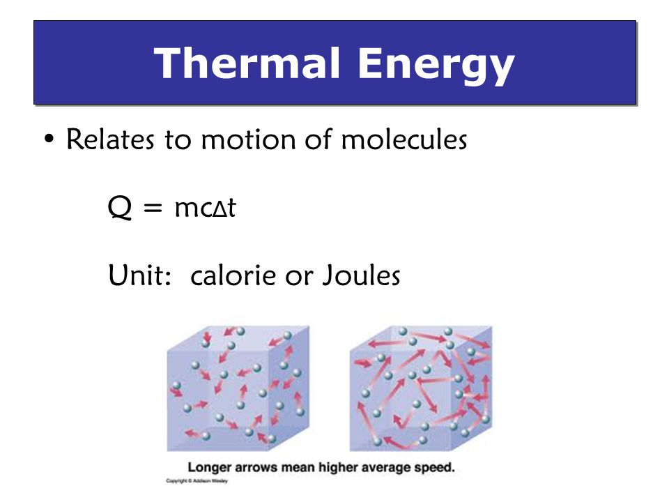 Thermal Energy Relates to motion of molecules Q = mc∆t