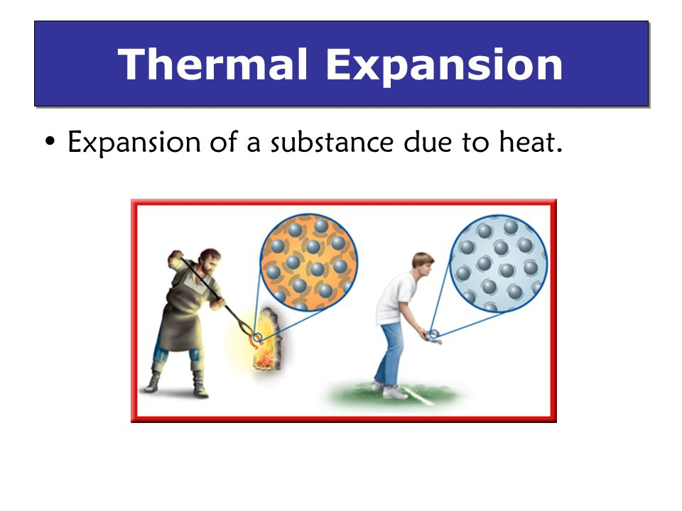 Thermal Expansion Expansion of a substance due to heat.