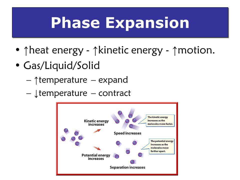 Phase Expansion ↑heat energy - ↑kinetic energy - ↑motion.