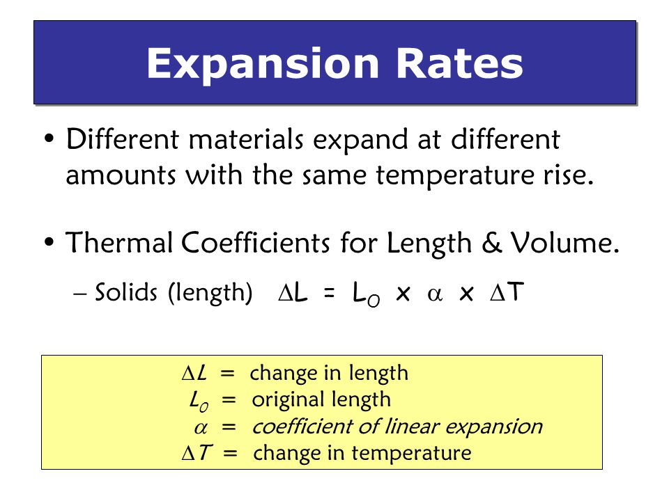 Expansion Rates Different materials expand at different amounts with the same temperature rise. Thermal Coefficients for Length & Volume.