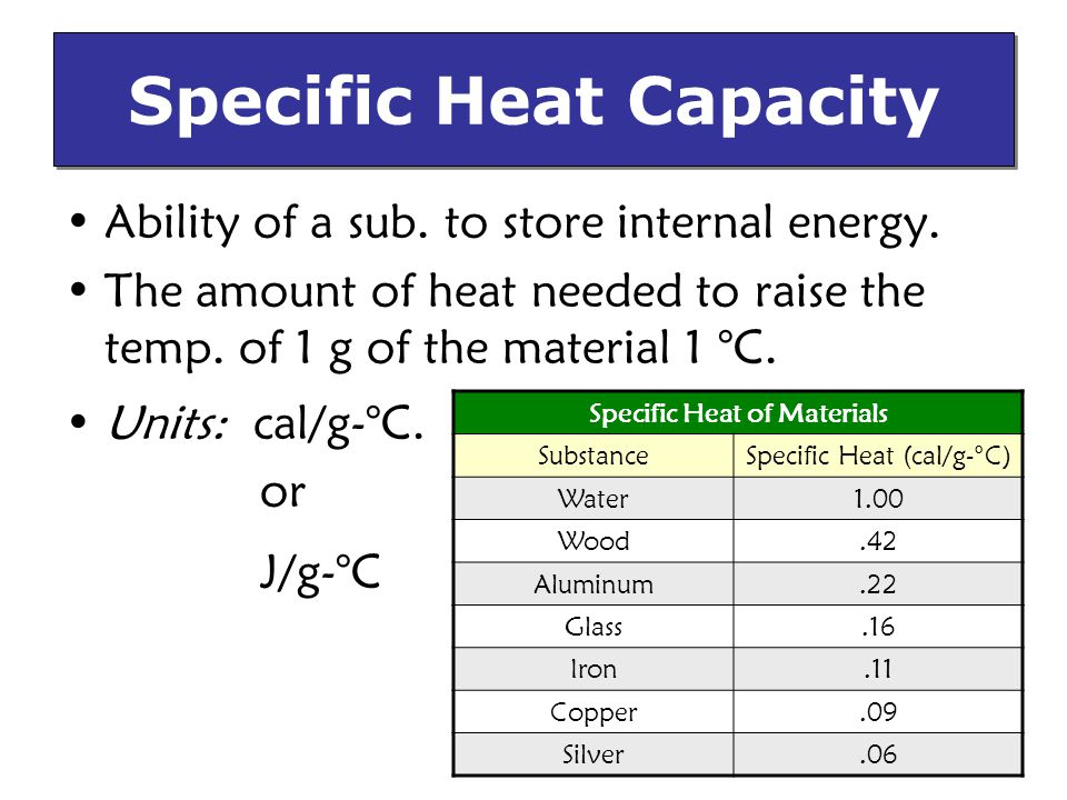 Temperature how hot or cold something is ppt video for Specific heat table j gc
