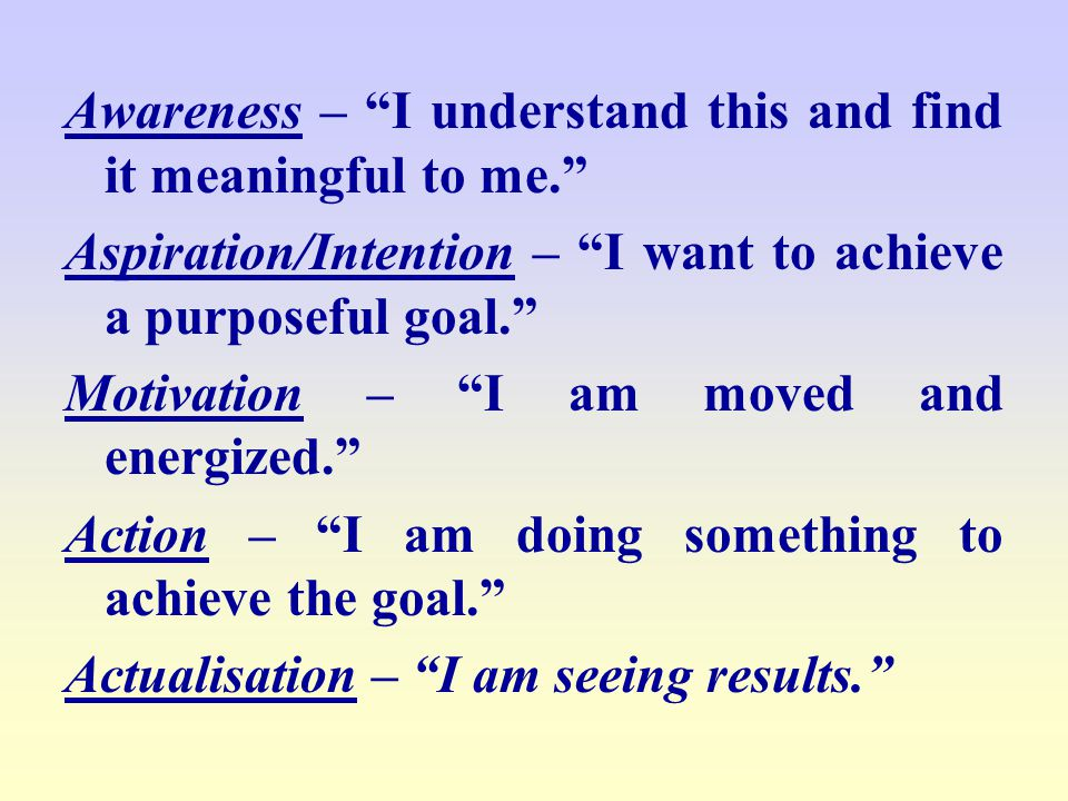 Awareness – I understand this and find it meaningful to me.