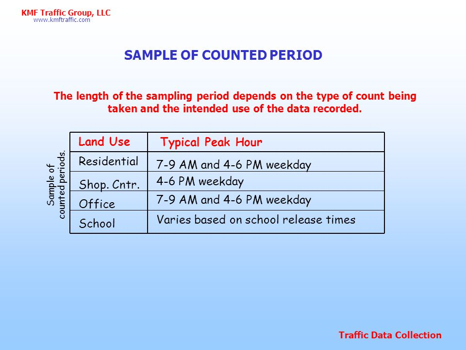 SAMPLE OF COUNTED PERIOD
