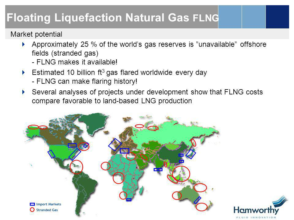 Floating Liquefaction Natural Gas FLNG