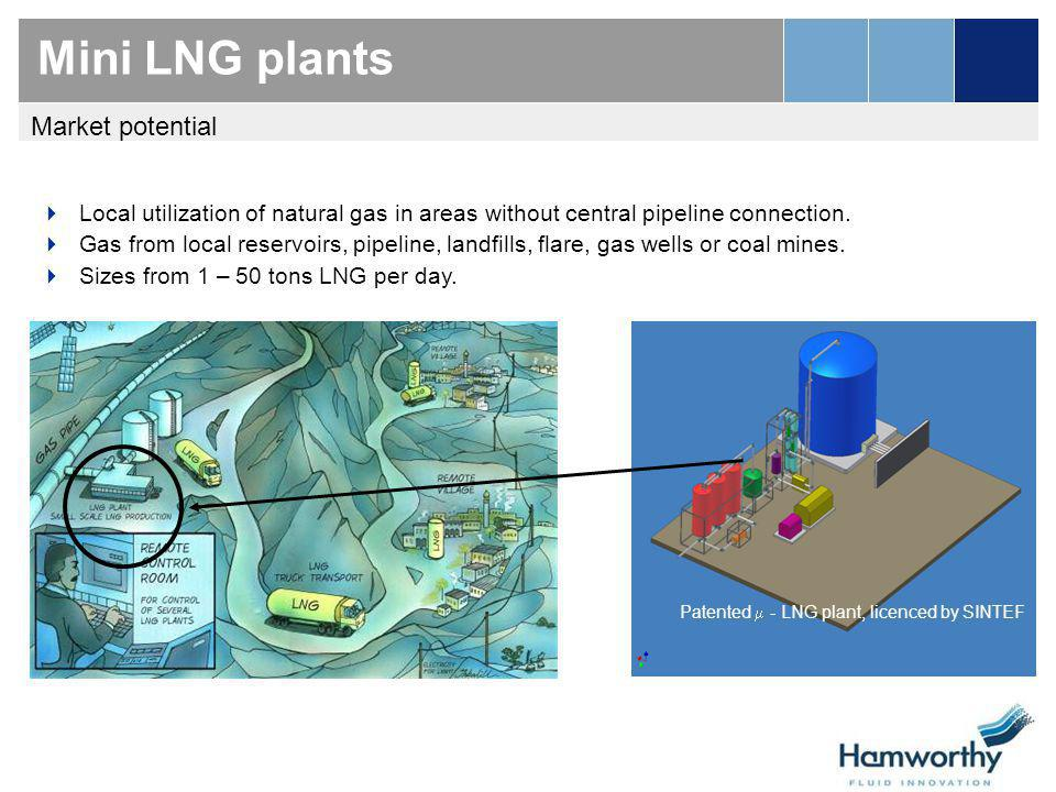 Patented  - LNG plant, licenced by SINTEF