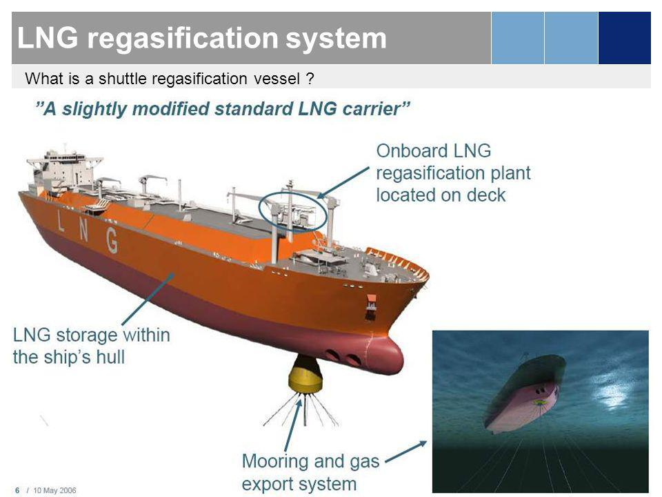 LNG regasification system