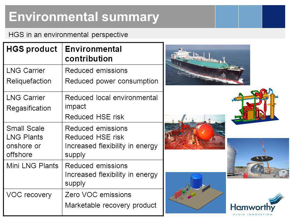 Environmental summary