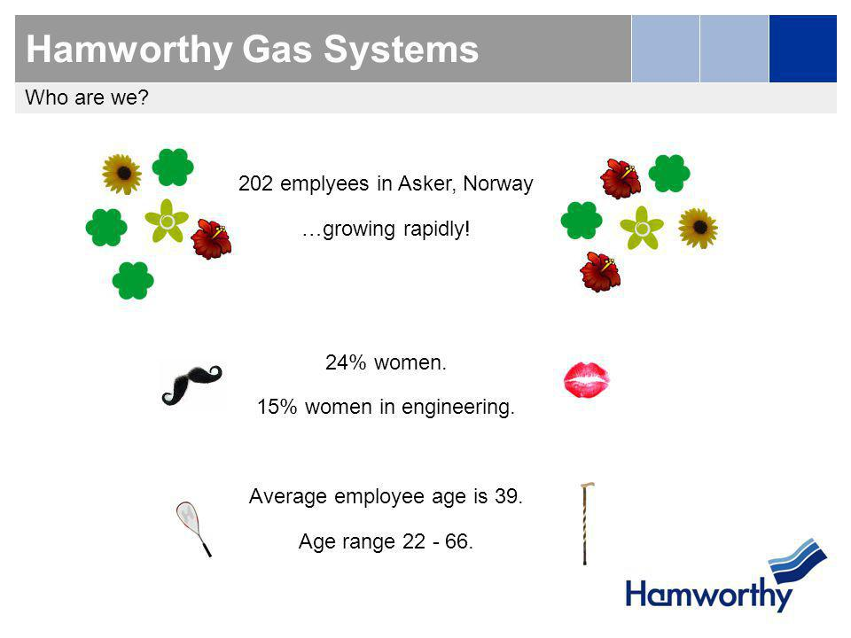 Hamworthy Gas Systems Who are we 202 emplyees in Asker, Norway