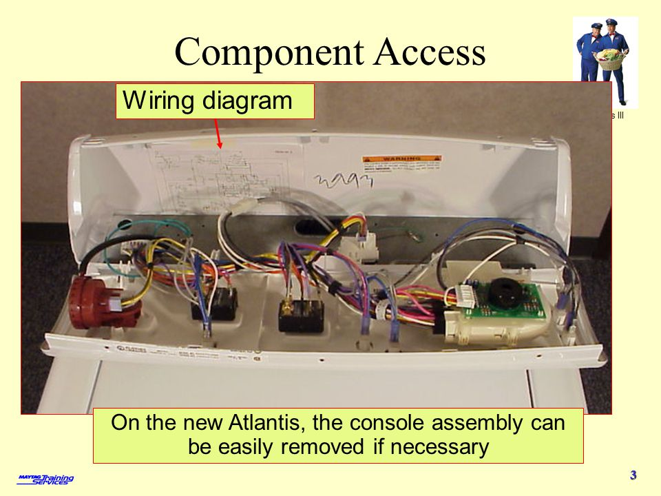 Component Access Wiring diagram