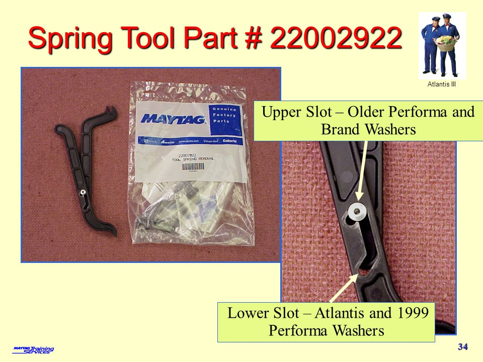 4/1/2017 Spring Tool Part # 22002922. Upper Slot – Older Performa and Brand Washers. Lower Slot – Atlantis and 1999 Performa Washers.