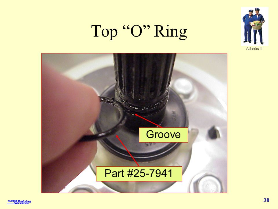 4/1/2017 Top O Ring Part # Groove Atlantis III 2003