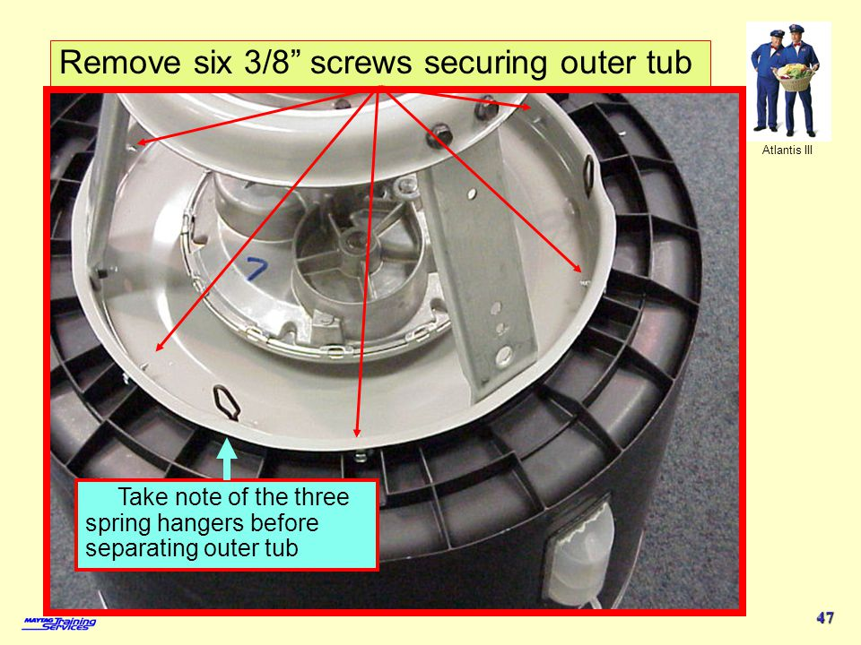 Remove six 3/8 screws securing outer tub
