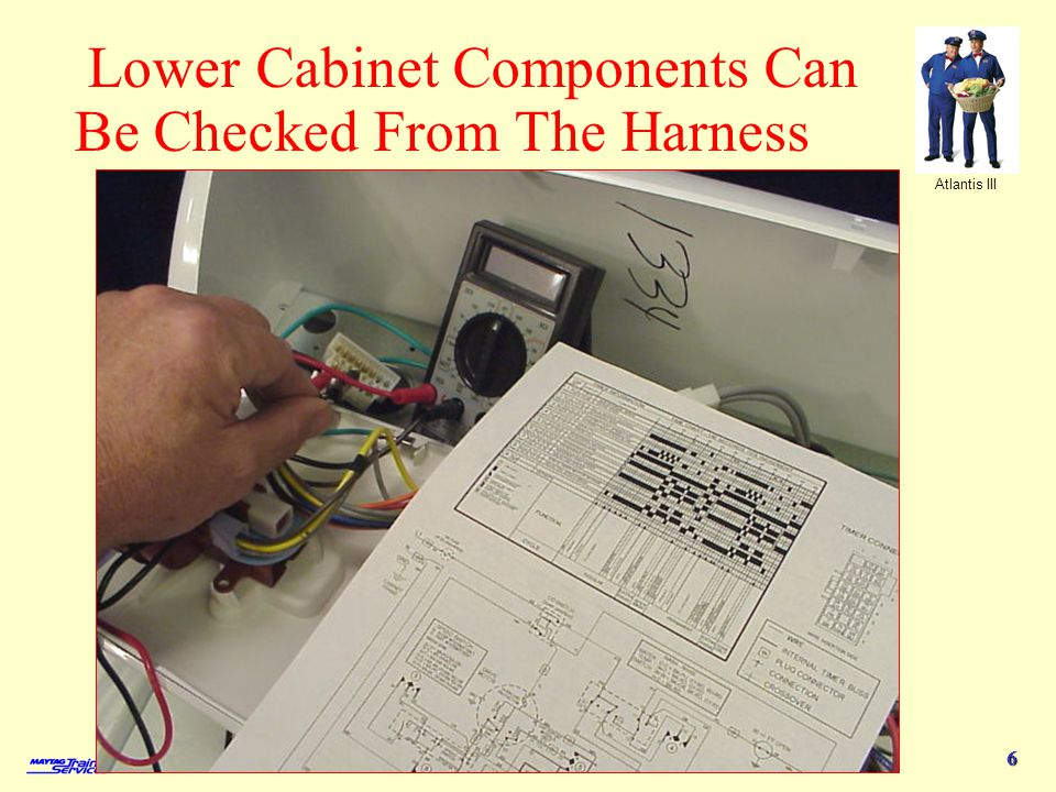 Lower Cabinet Components Can Be Checked From The Harness