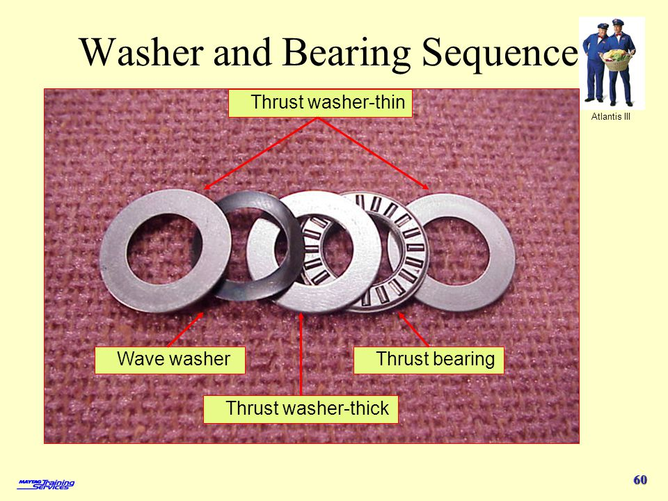 Washer and Bearing Sequence