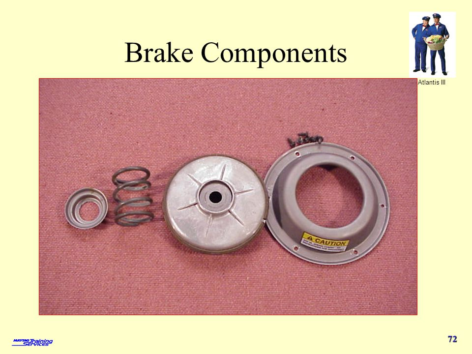 4/1/2017 Brake Components Atlantis III 2003