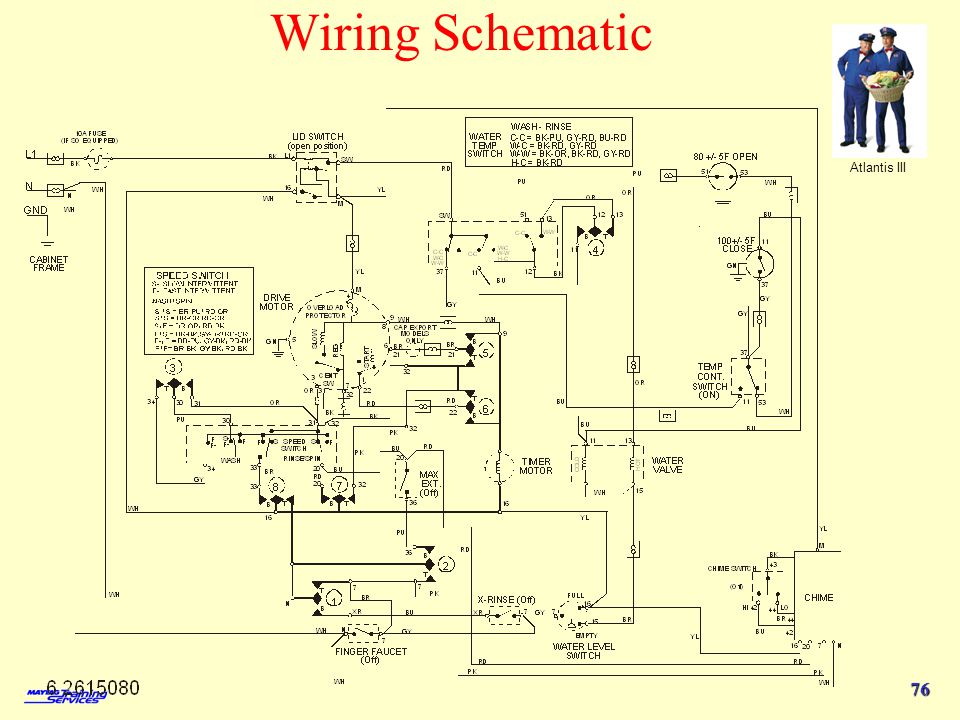64 ford galaxie engine diagrams 64 ford starliner wiring