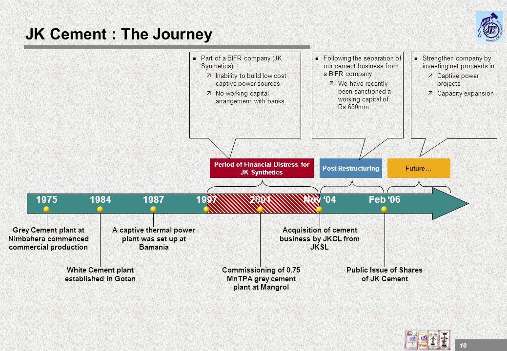 JK Cement : The Journey 1975 1984 1987 1997 2001 Nov '04 Feb '06