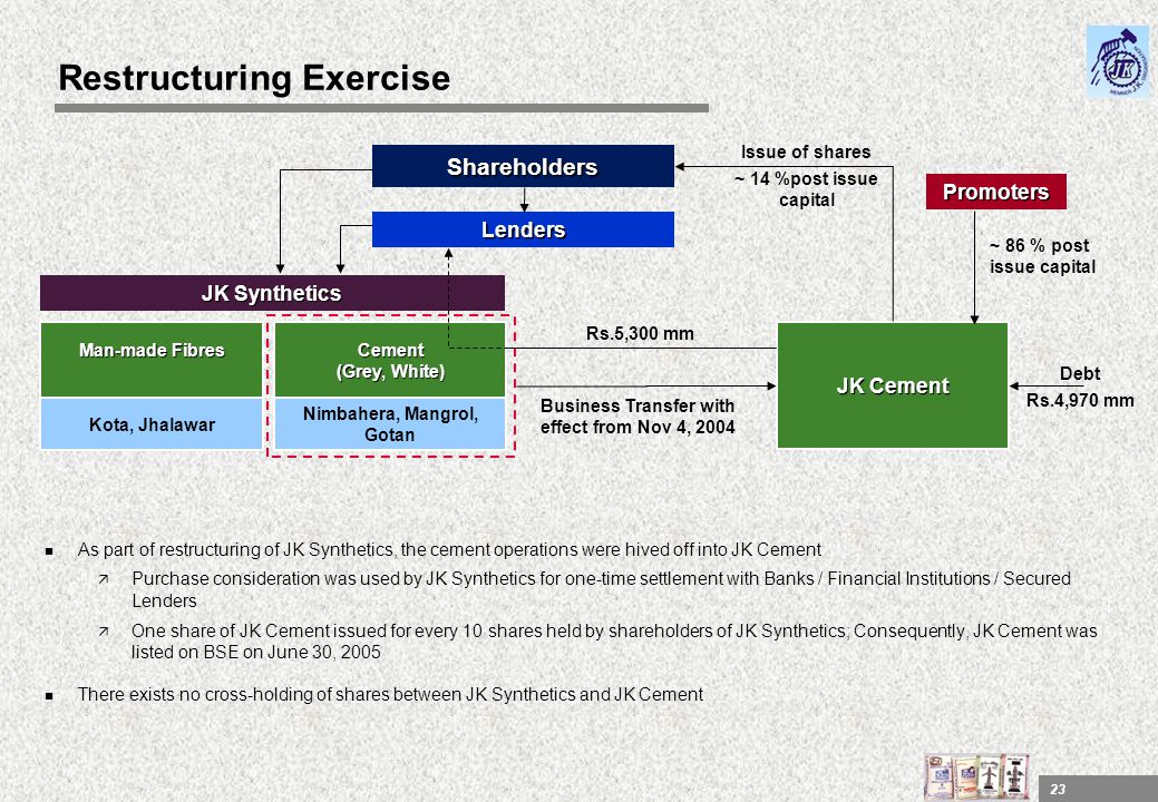 Restructuring Exercise