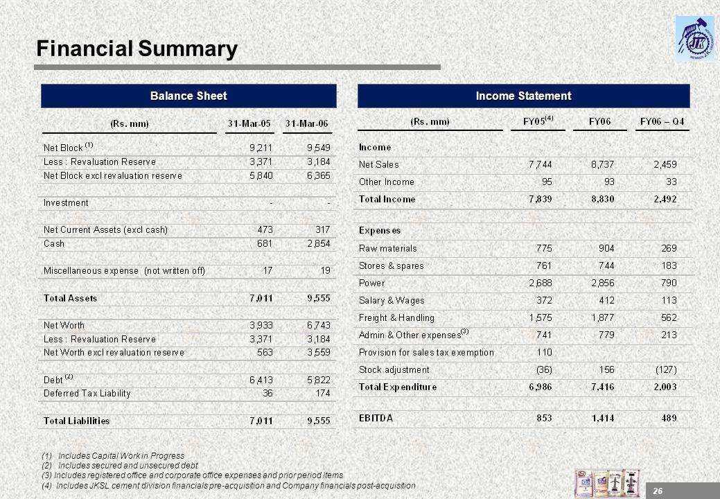 Financial Summary Balance Sheet Income Statement