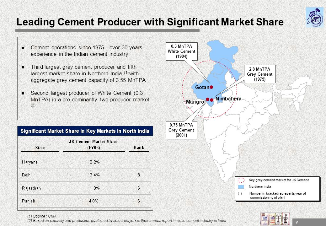 Leading Cement Producer with Significant Market Share