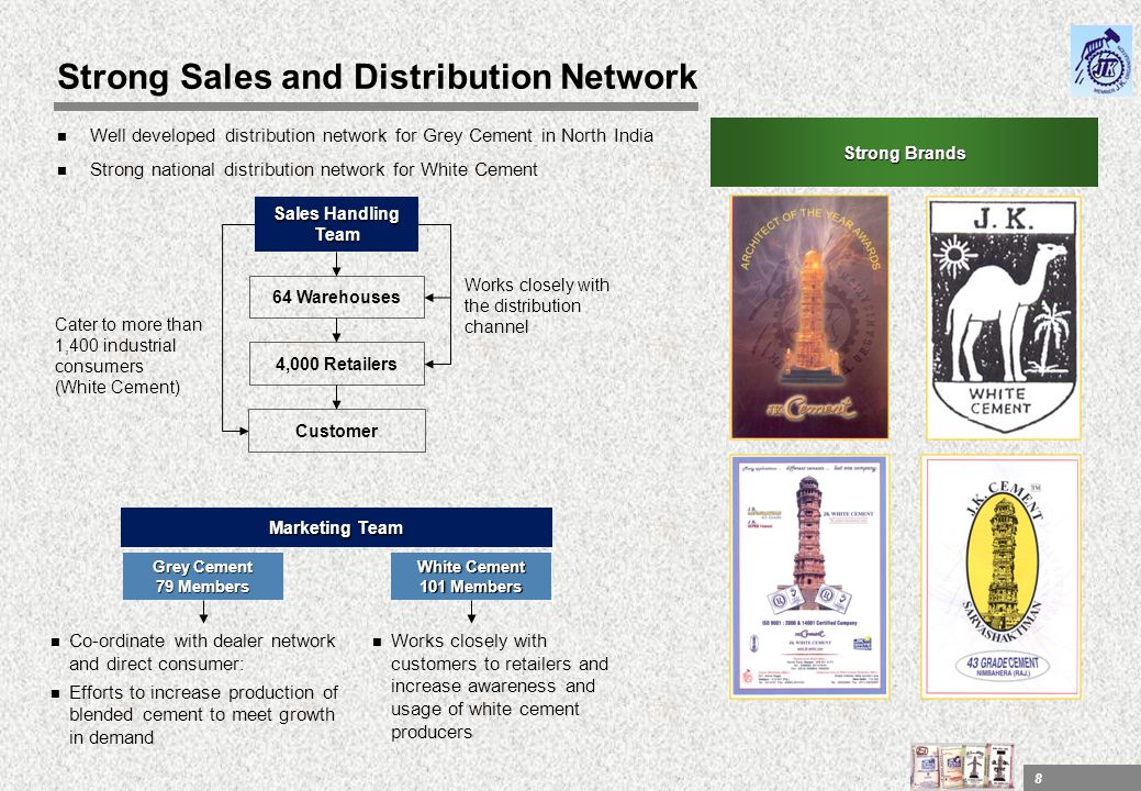 Strong Sales and Distribution Network