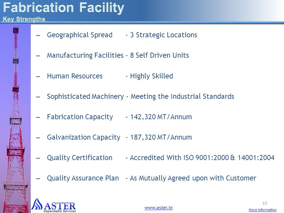 Fabrication Facility Geographical Spread - 3 Strategic Locations