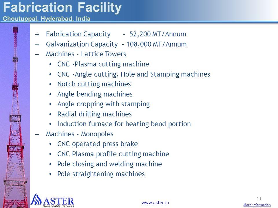 Fabrication Facility Fabrication Capacity – 52,200 MT/Annum