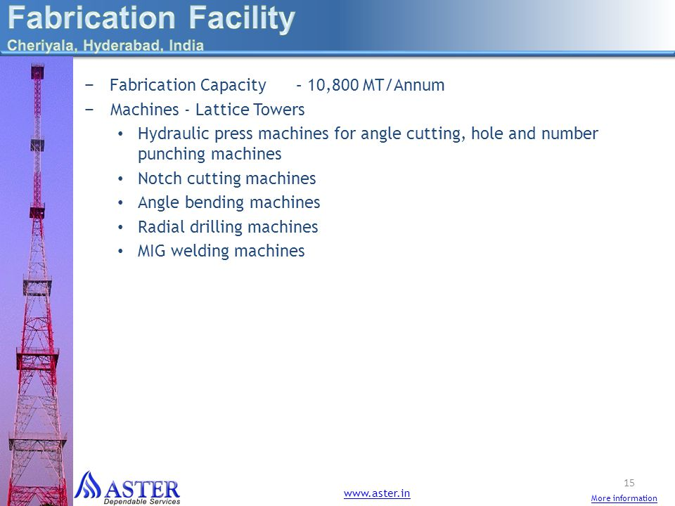 Fabrication Facility Fabrication Capacity – 10,800 MT/Annum