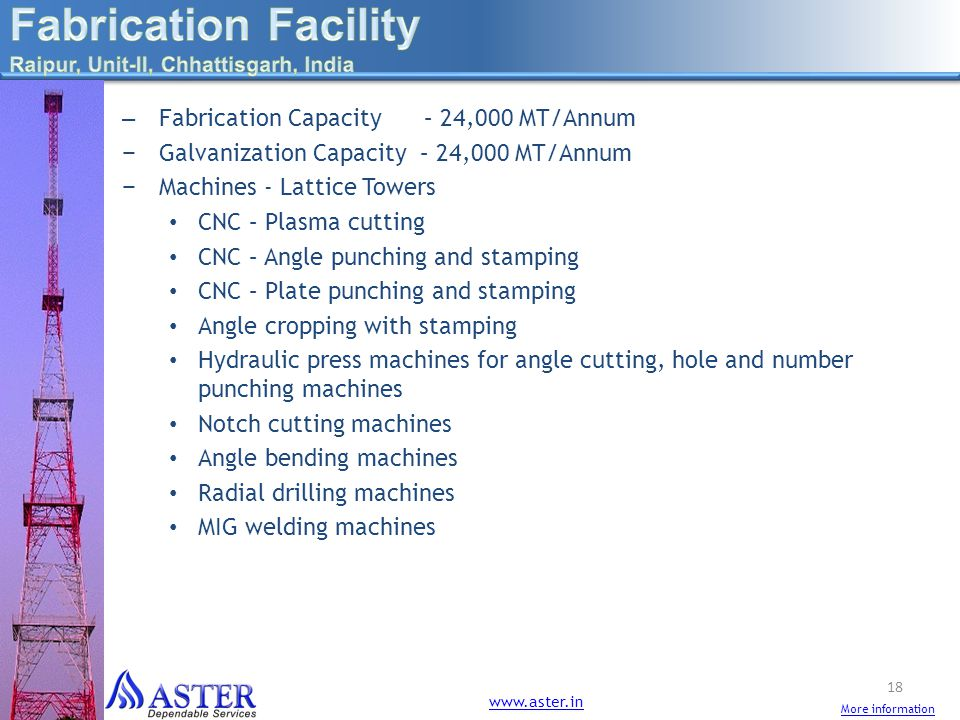 Fabrication Facility Fabrication Capacity – 24,000 MT/Annum