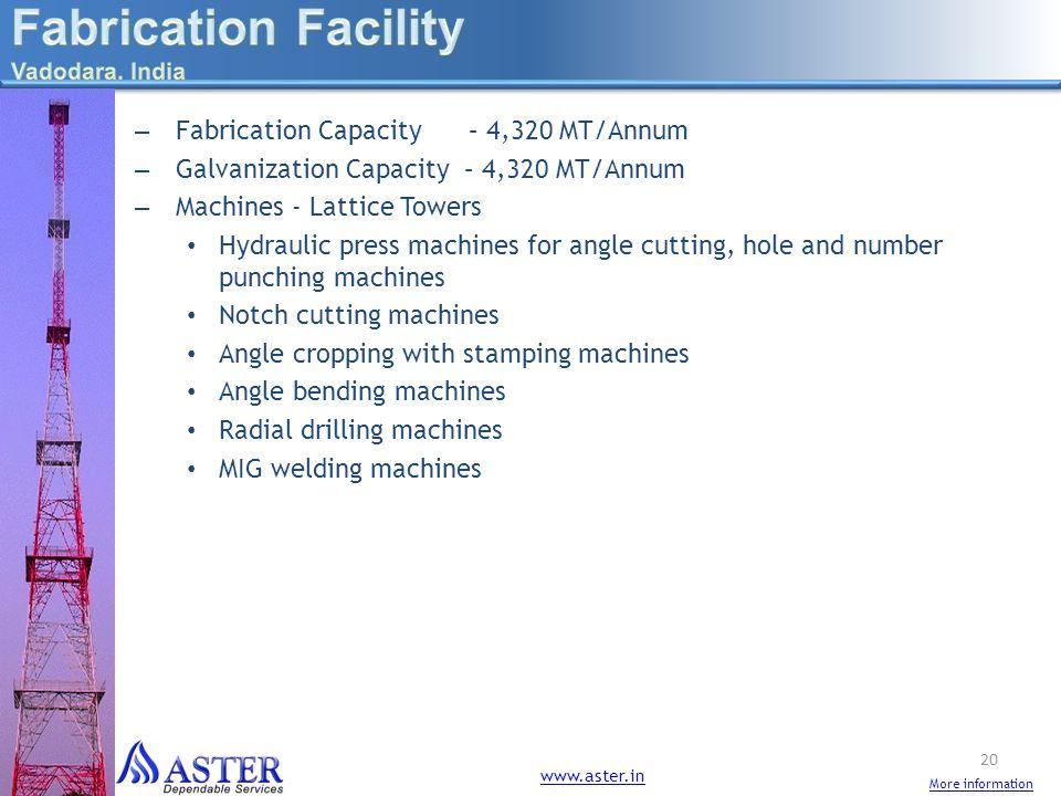 Fabrication Facility Fabrication Capacity – 4,320 MT/Annum