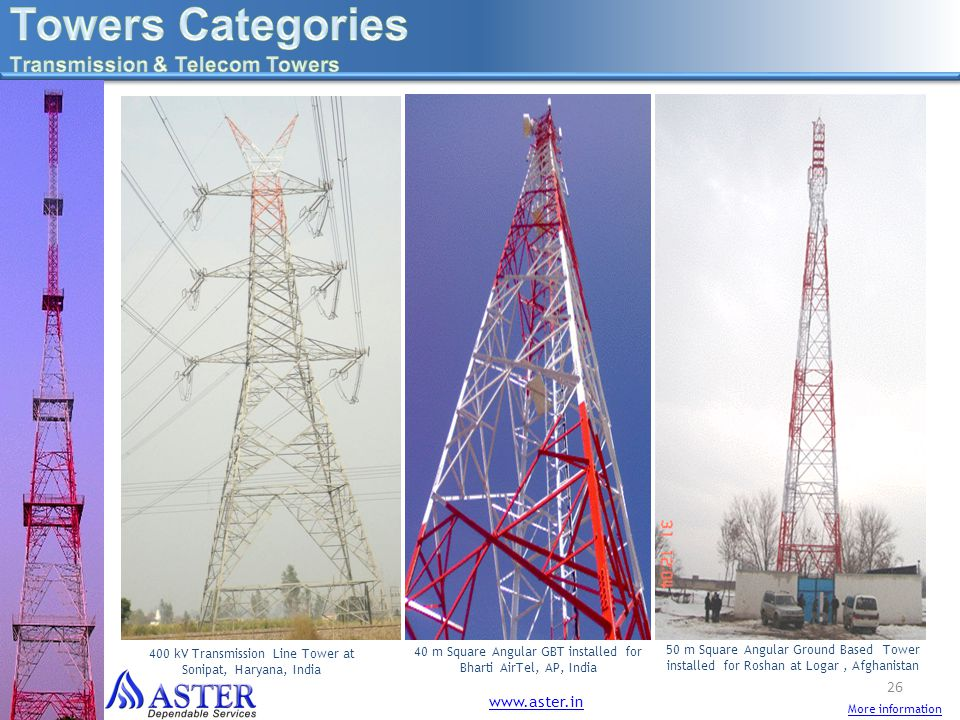 Towers Categories Transmission & Telecom Towers www.aster.in