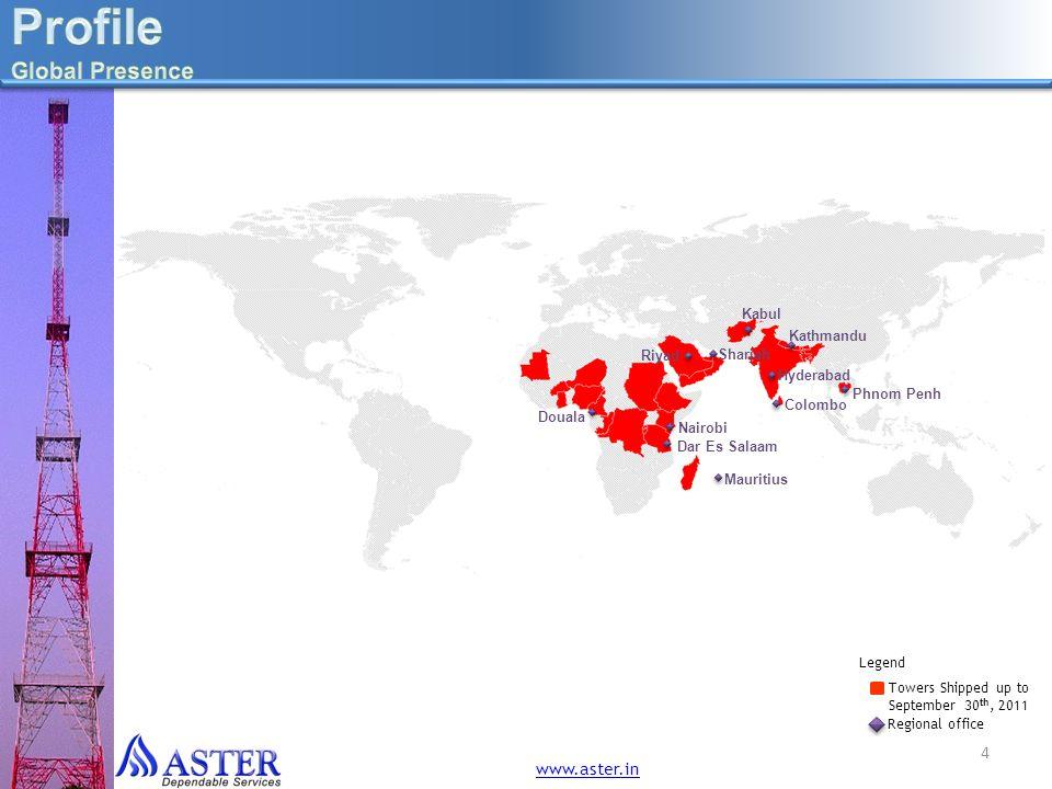 Profile Global Presence www.aster.in Kabul Kathmandu Riyad Sharjah
