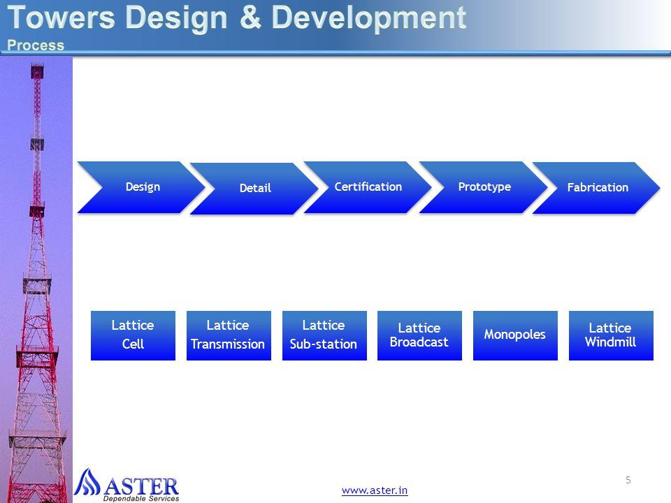 Towers Design & Development