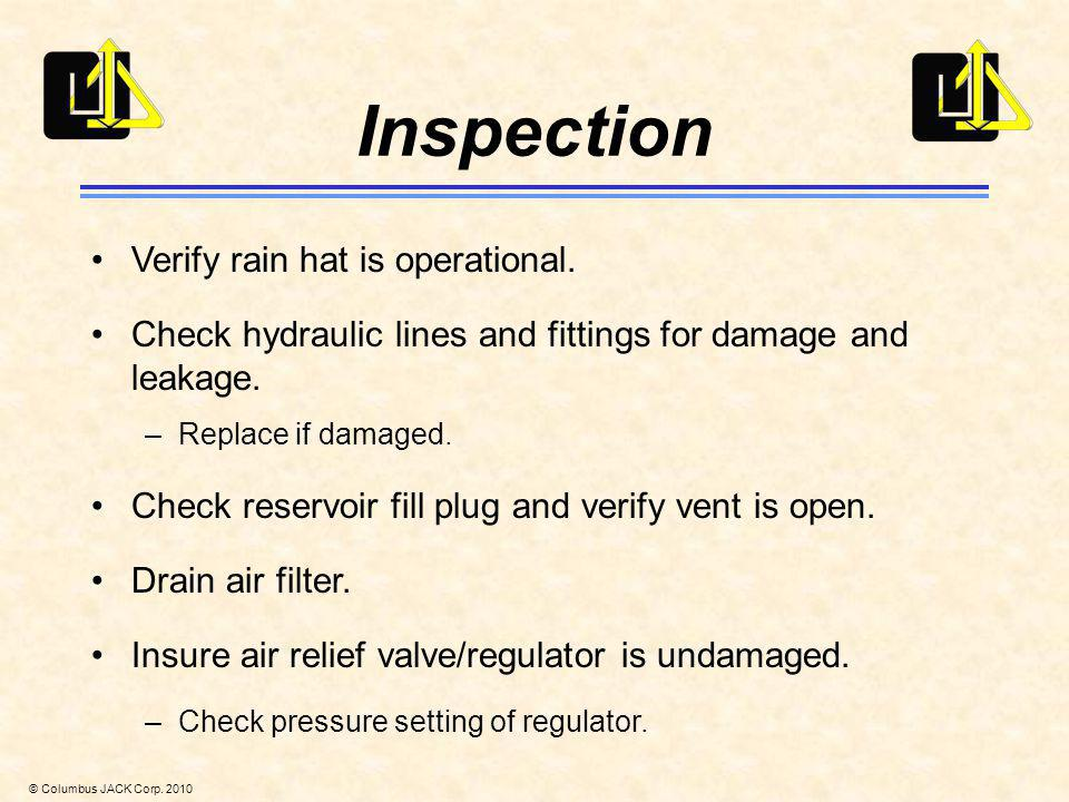 Inspection Verify rain hat is operational.
