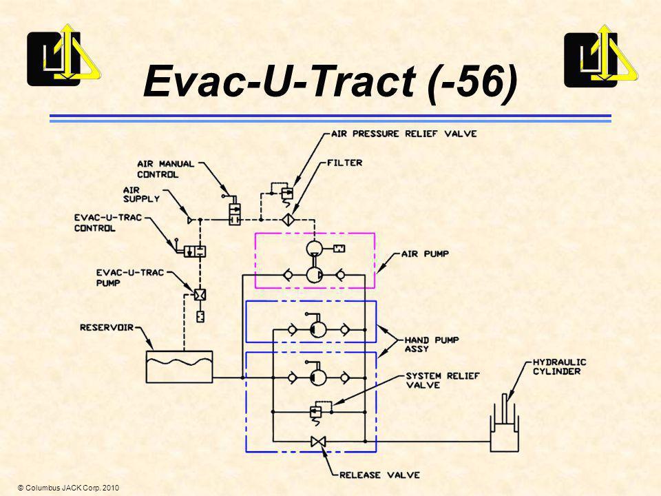 Evac-U-Tract (-56)