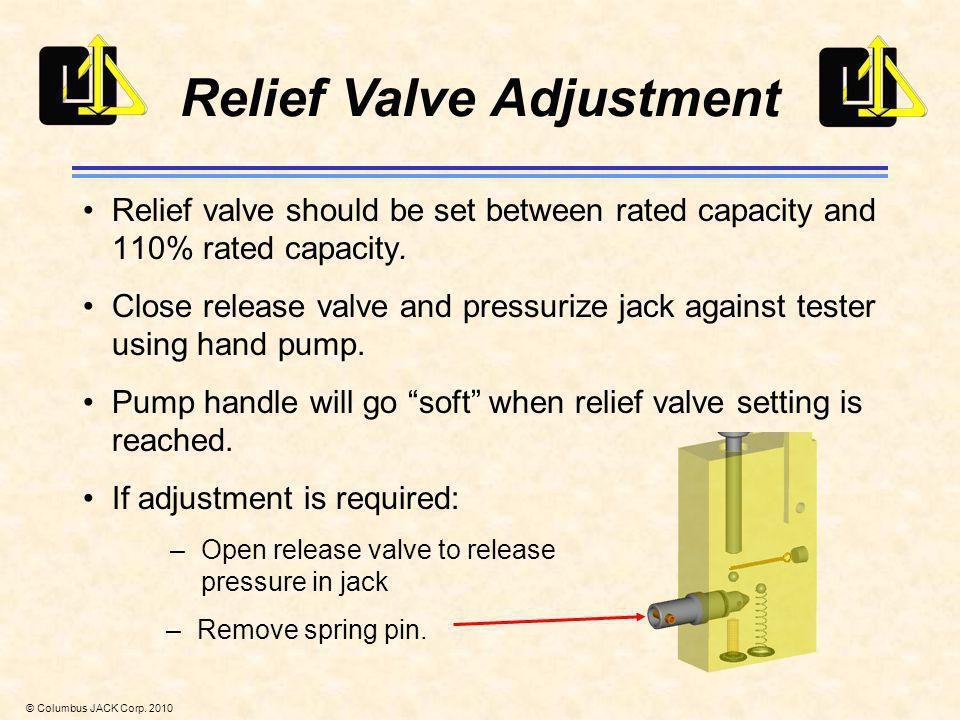 Relief Valve Adjustment