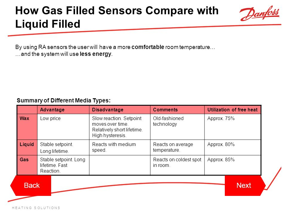 How Gas Filled Sensors Compare with Liquid Filled
