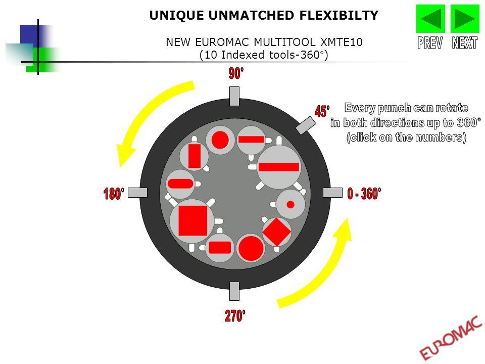 UNIQUE UNMATCHED FLEXIBILTY