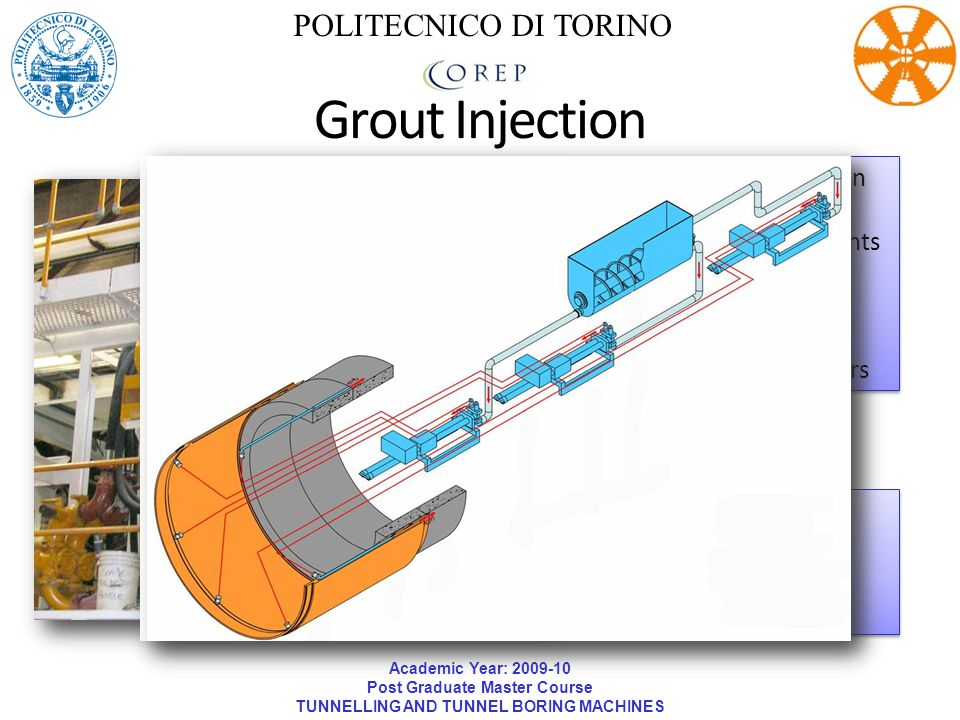 Grout Injection POLITECNICO DI TORINO Trailing Shield Injection
