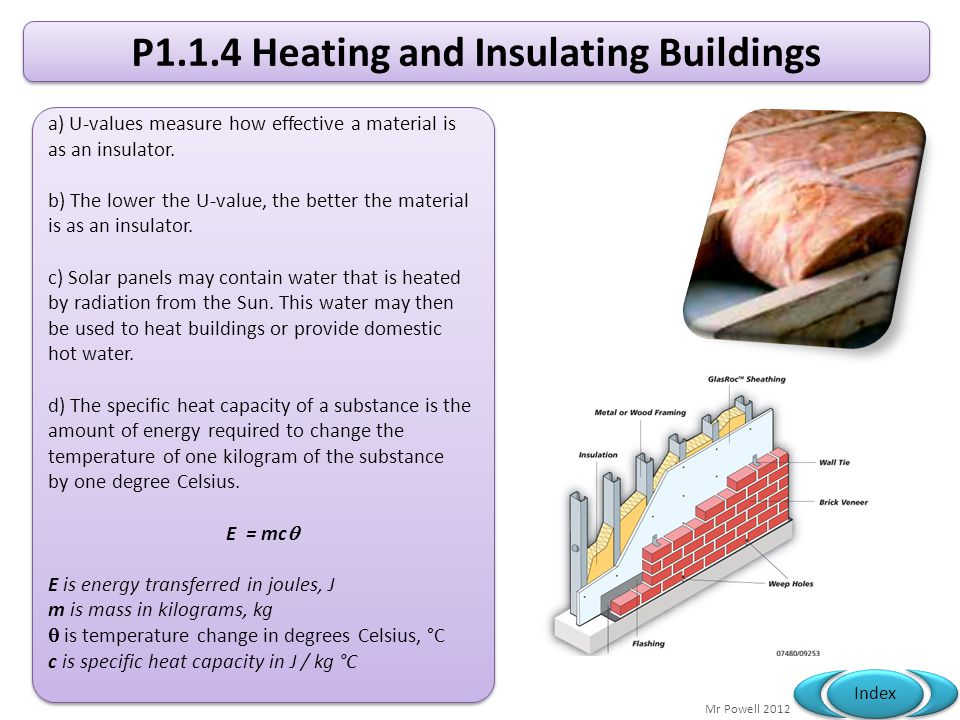 P1.1.4 Heating and Insulating Buildings