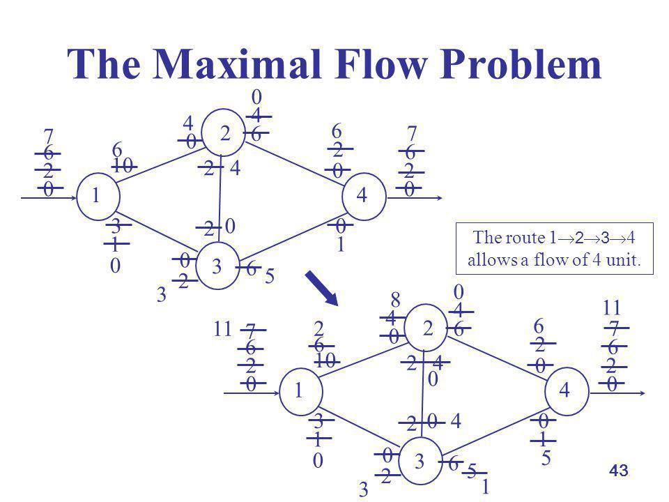 The Maximal Flow Problem