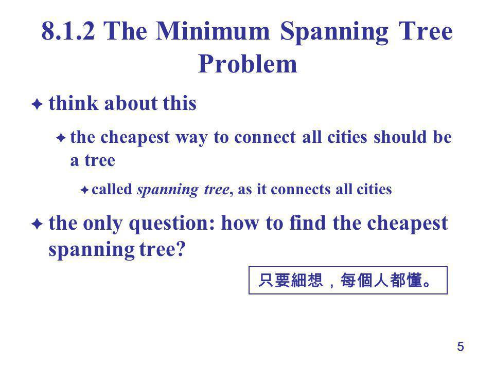 8.1.2 The Minimum Spanning Tree Problem