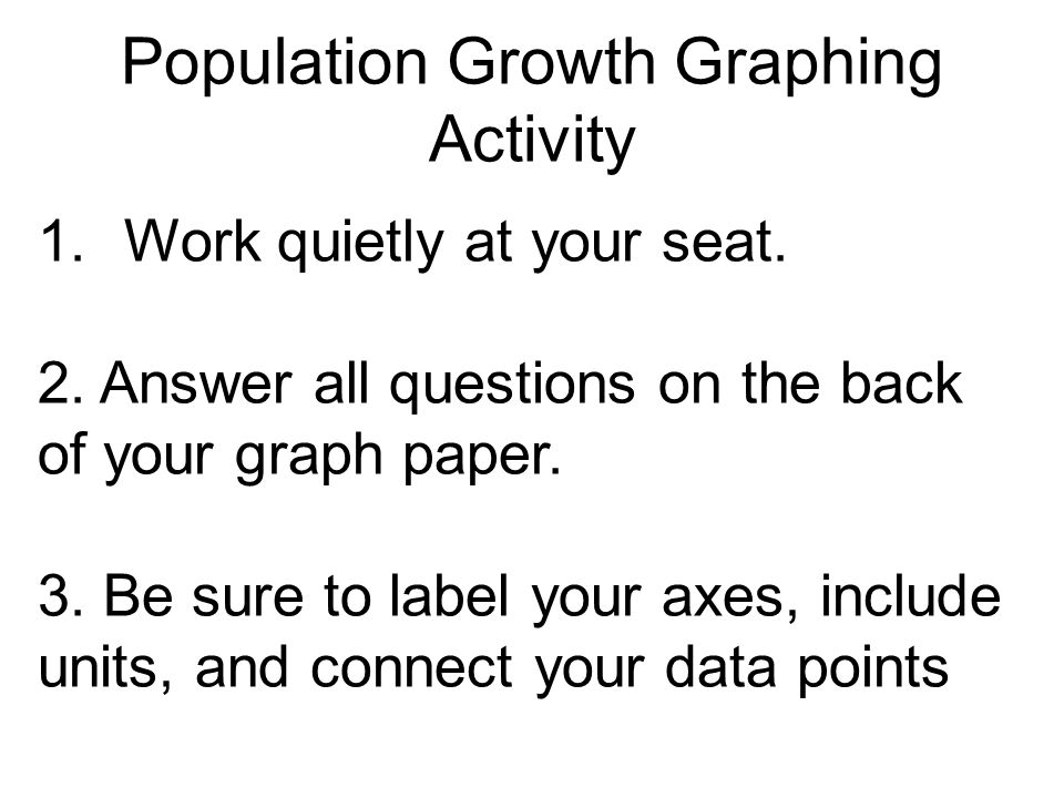 Population Growth Graphing Activity