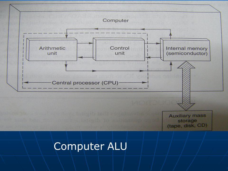Computer ALU