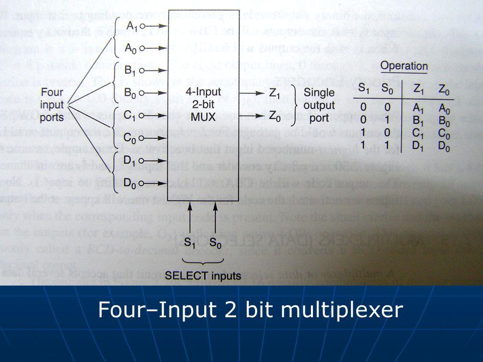 Four–Input 2 bit multiplexer