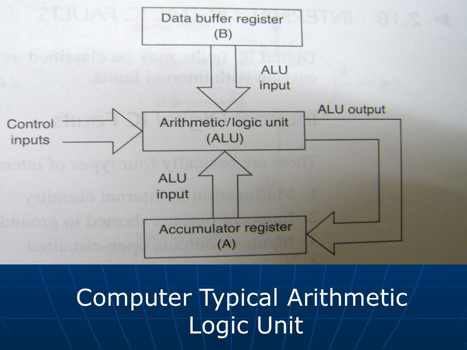 Computer Typical Arithmetic