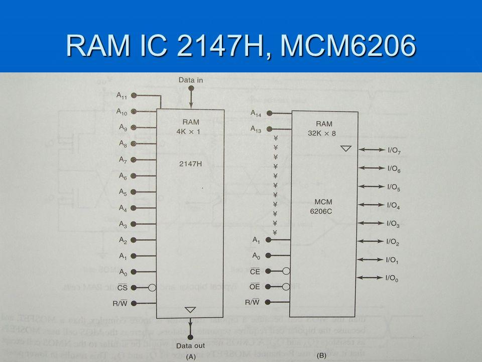 RAM IC 2147H, MCM6206