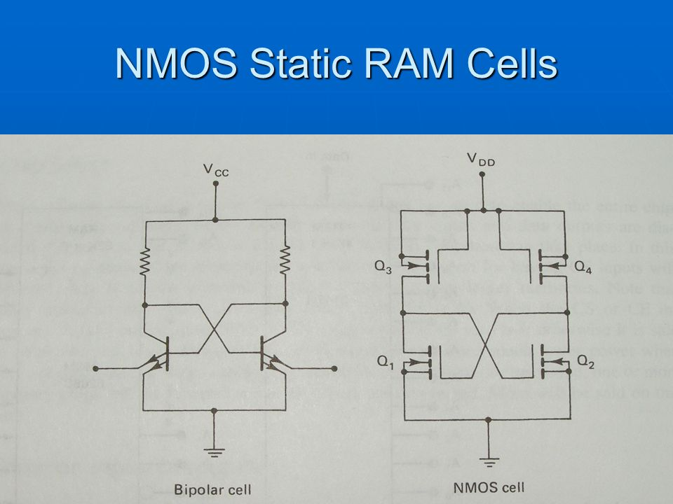 NMOS Static RAM Cells