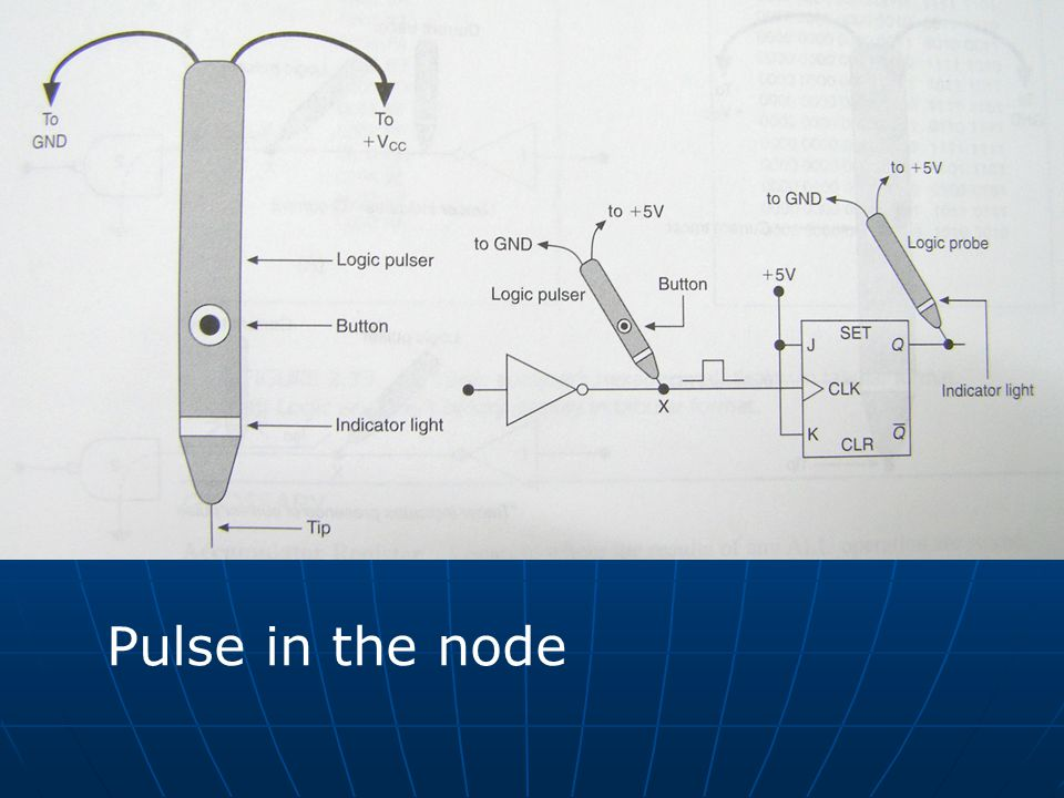 Pulse in the node