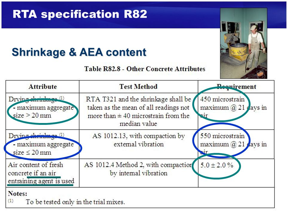 RTA specification R82 Shrinkage & AEA content